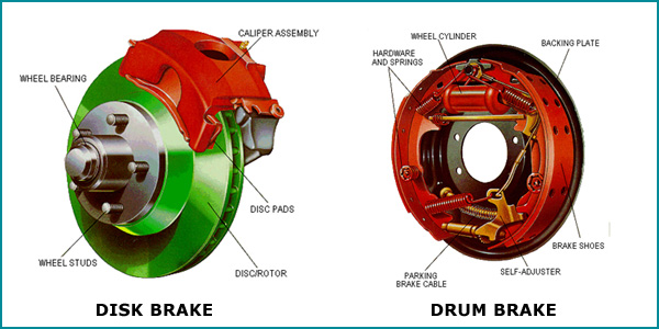 Brake diagram santa clarita auto repair